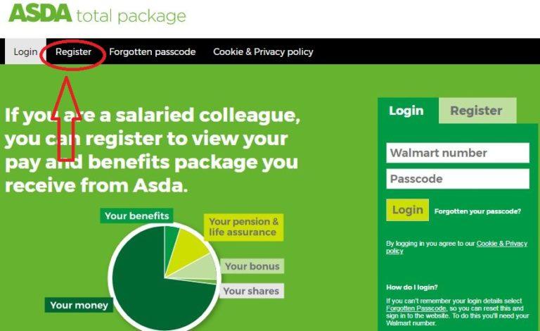 ASDA Total Package